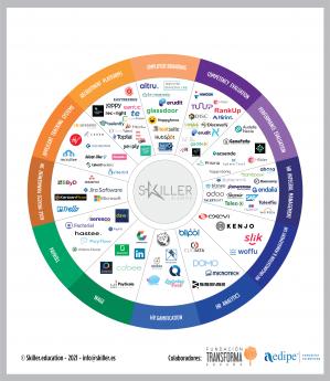 Noticias Digital | Tecnología para área de recursos humanos