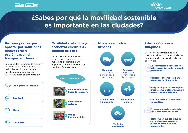 Foto de Infografía: '¿Sabes por qué la movilidad sostenible es